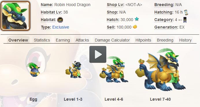 Cara Mendapatkan Naga Legend Di Dragon City Terbaru